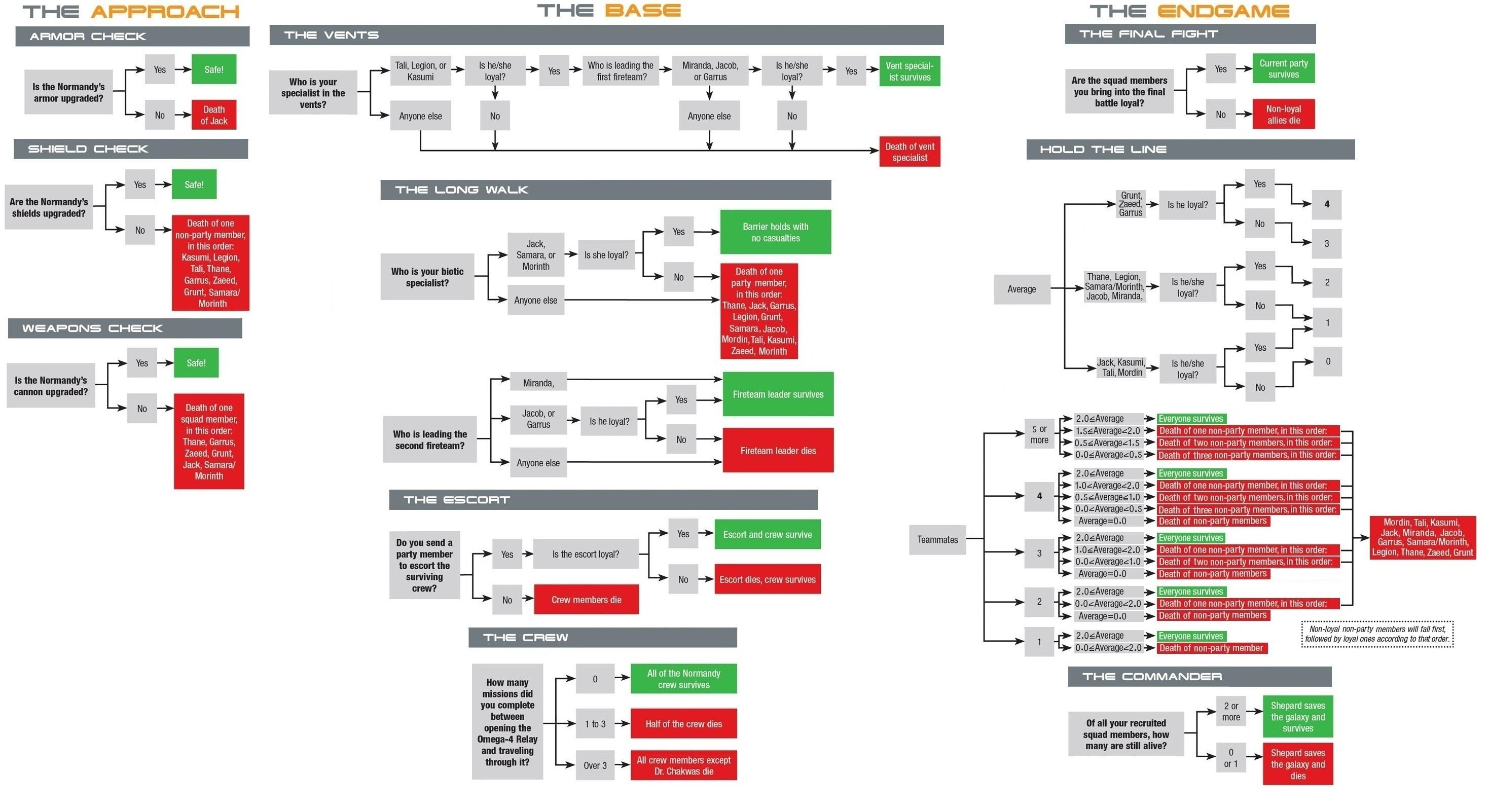 ME2 suicide mission info.jpg