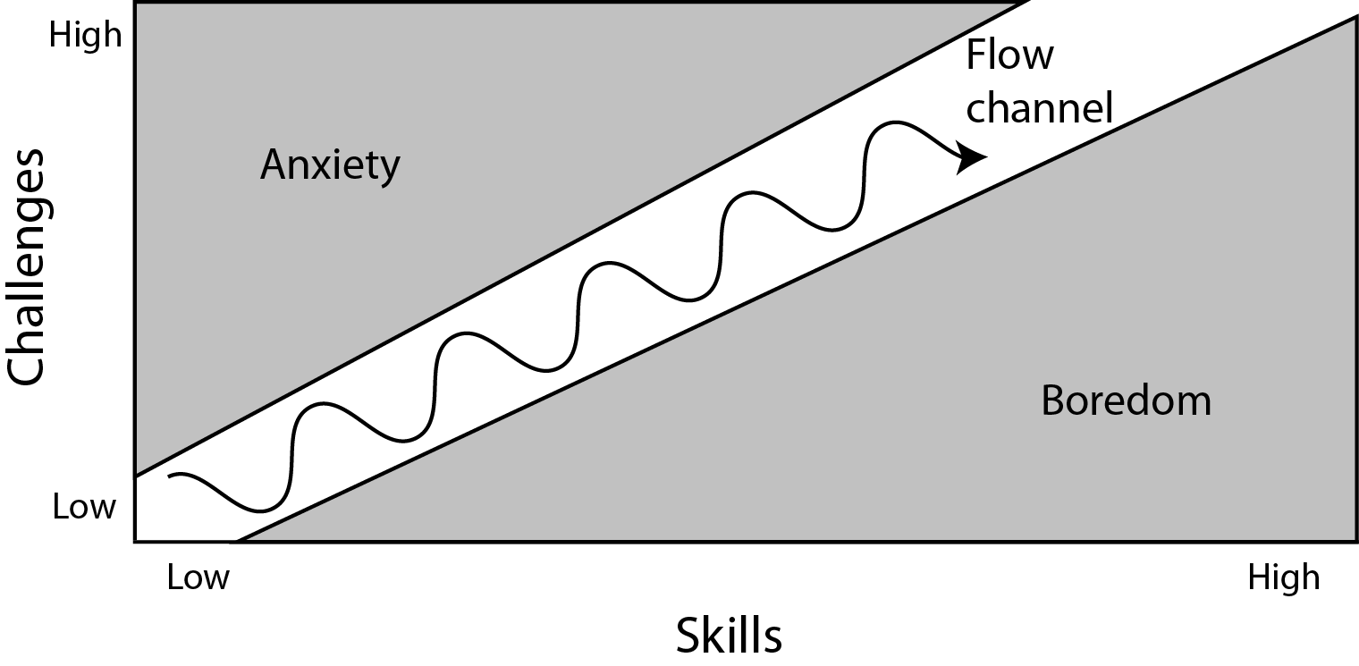 flow-channel1.png